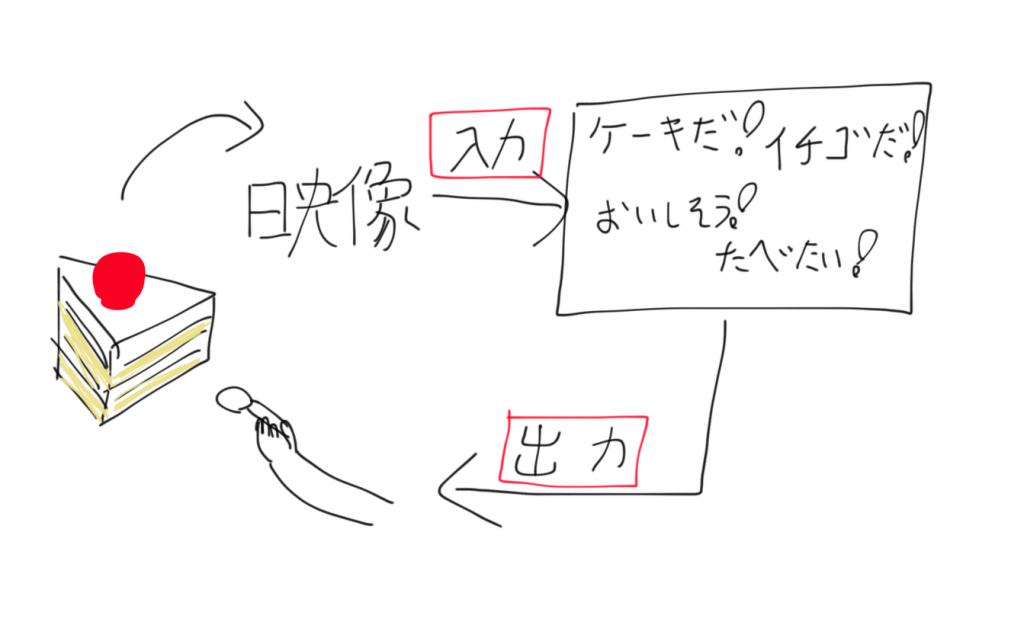 名称未設定アートワーク-1