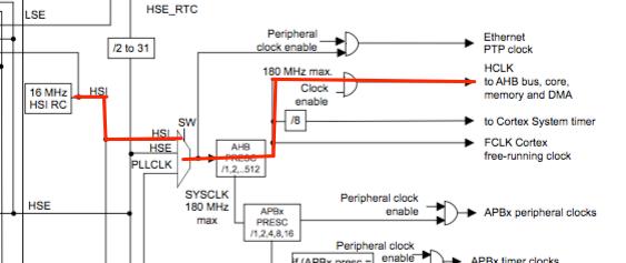 stm32f4_clock1